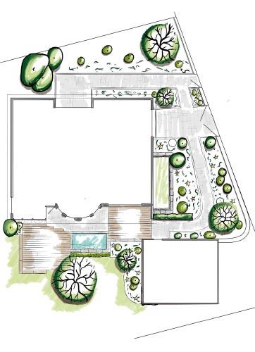 Gartengestaltung Skizze